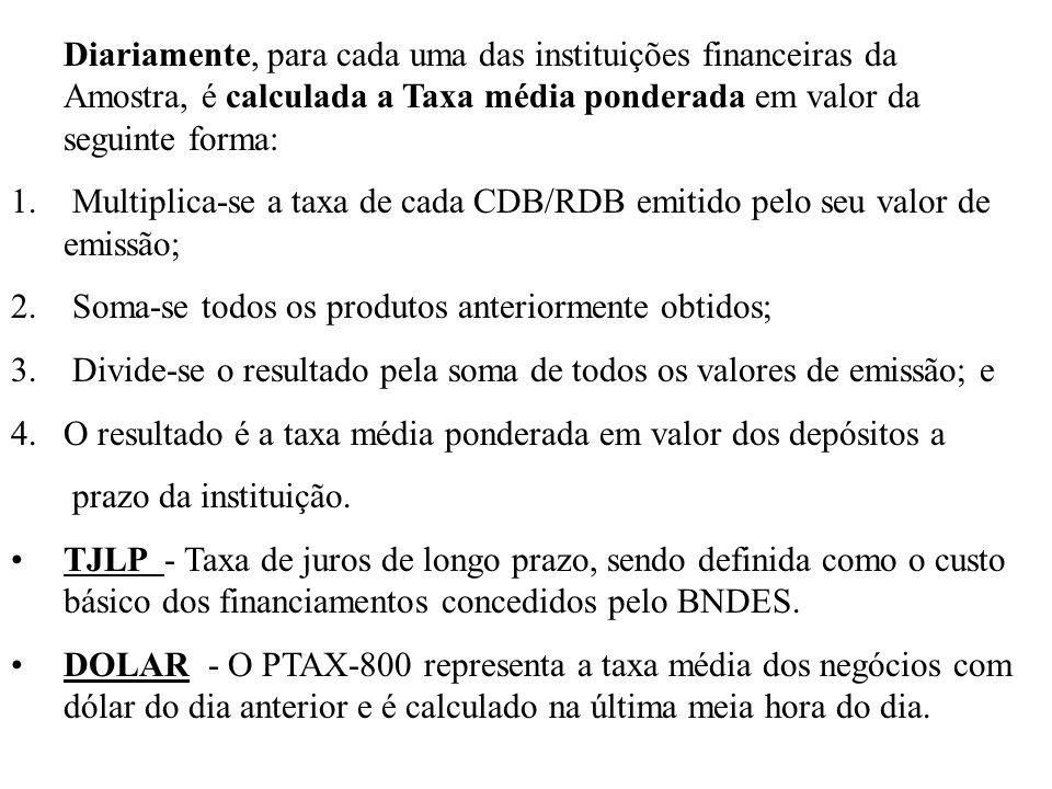 Diariamente, para cada uma das instituições financeiras da Amostra, é calculada a Taxa média ponderada em valor da seguinte forma: 1.