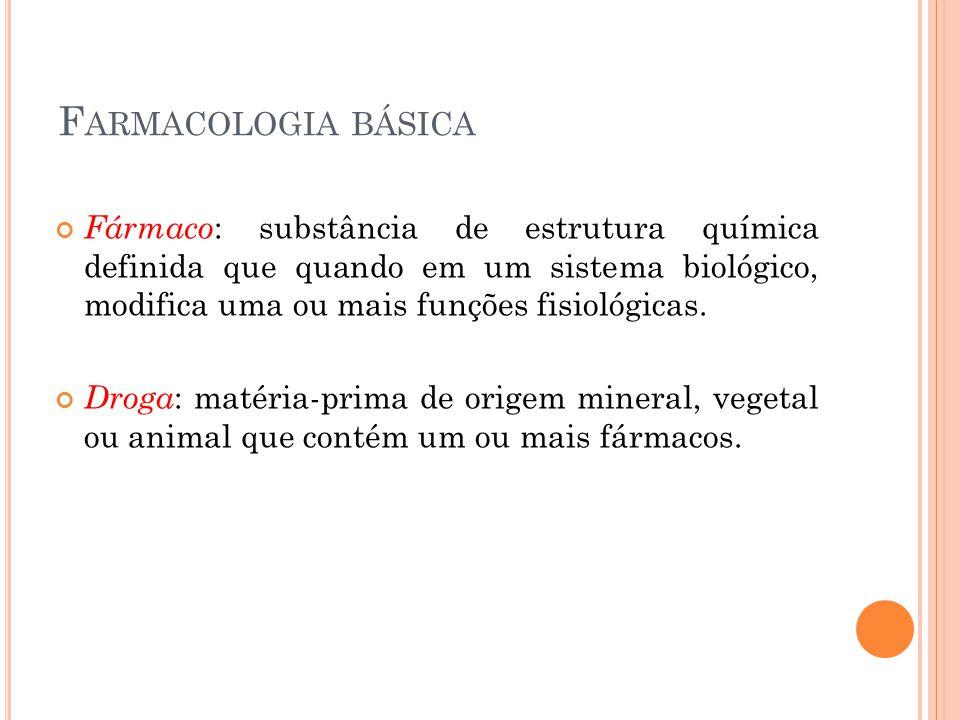 F ARMACOLOGIA BÁSICA Fármaco : substância de estrutura química definida que quando em um sistema biológico, modifica uma ou mais funções fisiológicas.