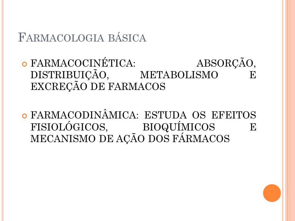 F ARMACOLOGIA BÁSICA FARMACOCINÉTICA: ABSORÇÃO, DISTRIBUIÇÃO, METABOLISMO E EXCREÇÃO DE FARMACOS FARMACODINÂMICA: ESTUDA OS EFEITOS FISIOLÓGICOS, BIOQ