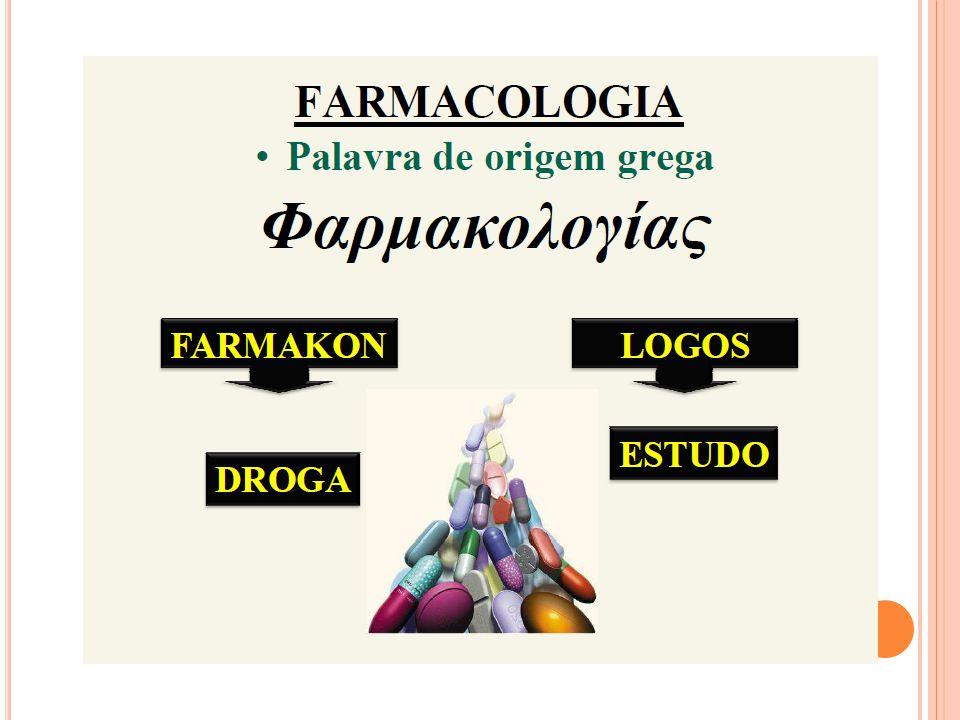 F ARMACOLOGIA Agonistas: causam alterações na função celular, produzindo vários tipos de efeitos.