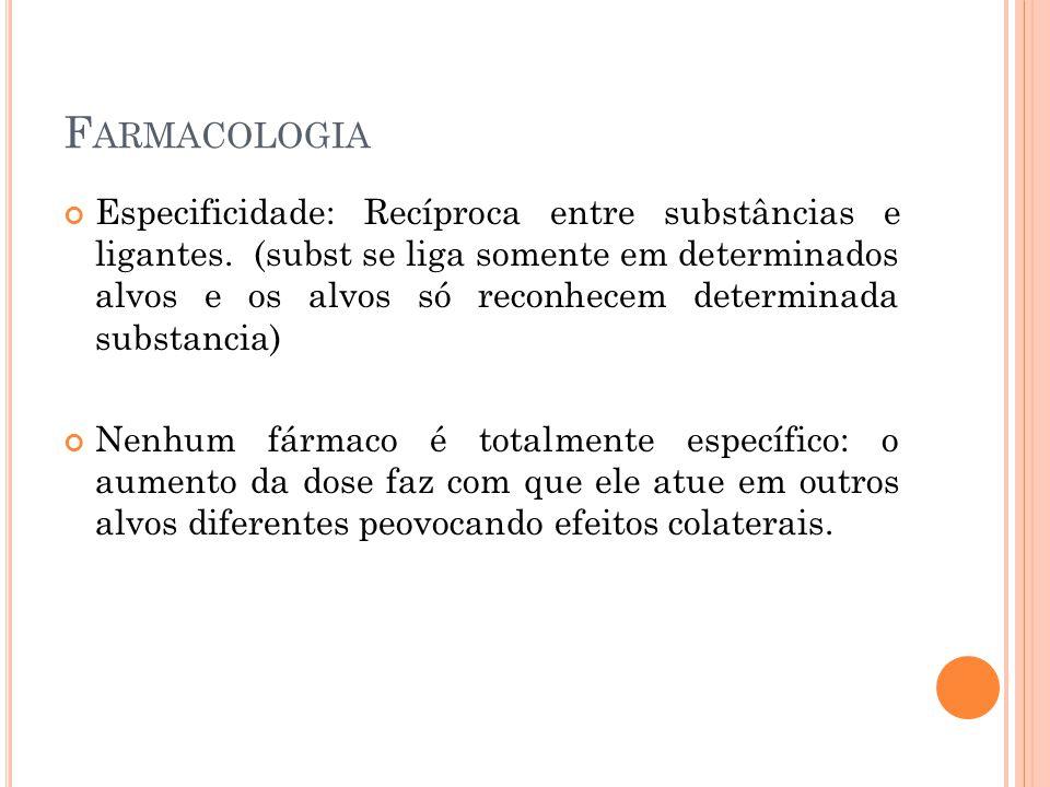 F ARMACOLOGIA Especificidade: Recíproca entre substâncias e ligantes. (subst se liga somente em determinados alvos e os alvos só reconhecem determinad