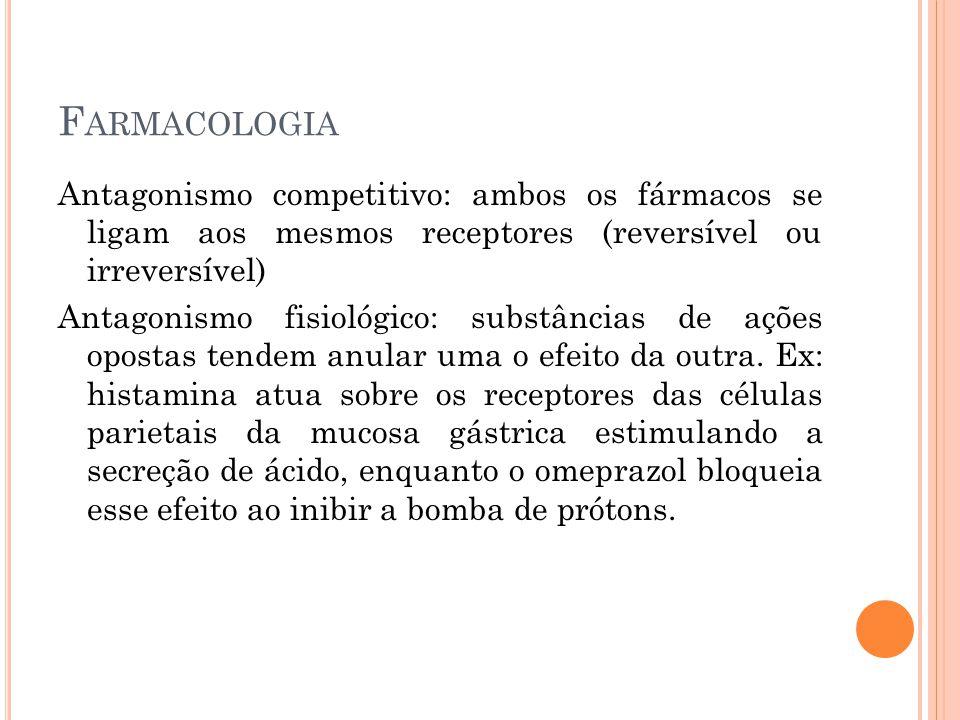 F ARMACOLOGIA Antagonismo competitivo: ambos os fármacos se ligam aos mesmos receptores (reversível ou irreversível) Antagonismo fisiológico: substânc
