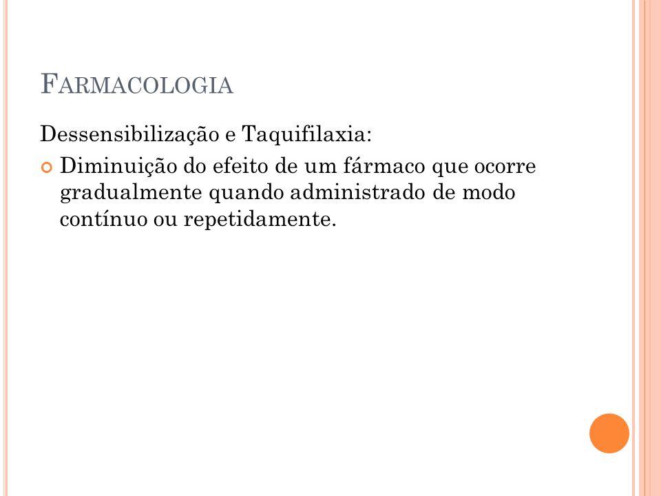 F ARMACOLOGIA Dessensibilização e Taquifilaxia: Diminuição do efeito de um fármaco que ocorre gradualmente quando administrado de modo contínuo ou rep