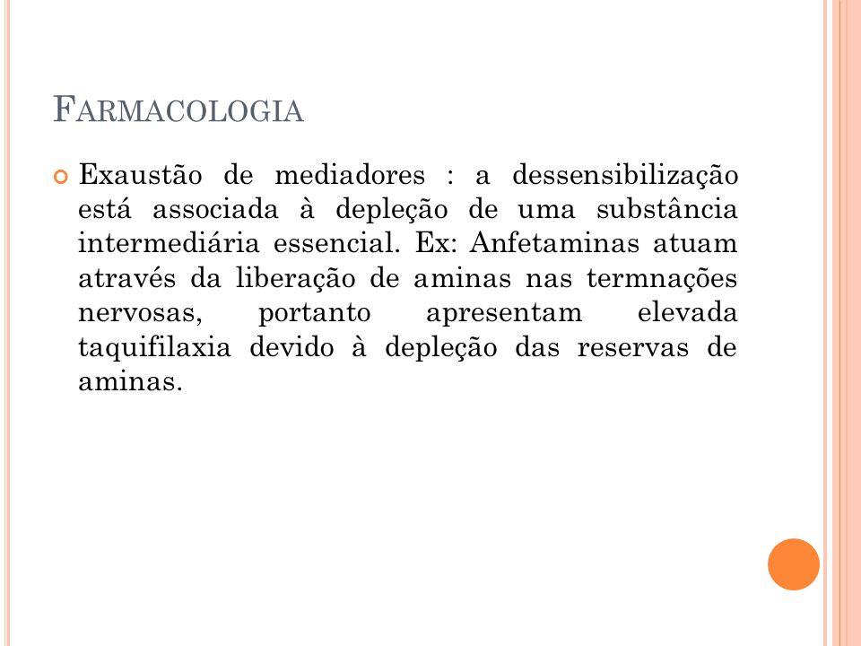F ARMACOLOGIA Exaustão de mediadores : a dessensibilização está associada à depleção de uma substância intermediária essencial. Ex: Anfetaminas atuam