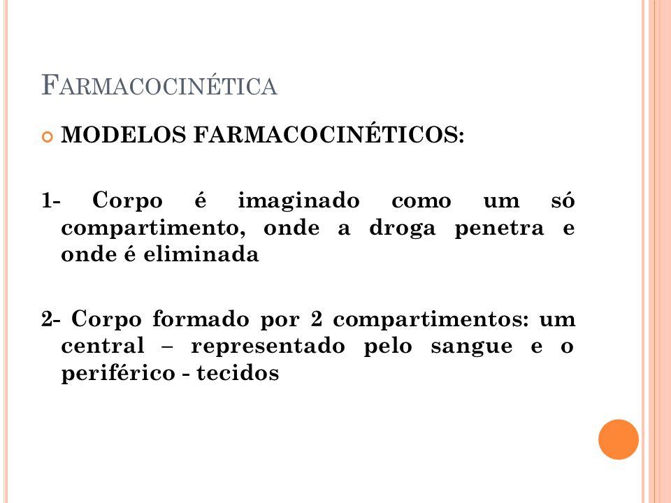 F ARMACOCINÉTICA MODELOS FARMACOCINÉTICOS: 1- Corpo é imaginado como um só compartimento, onde a droga penetra e onde é eliminada 2- Corpo formado por