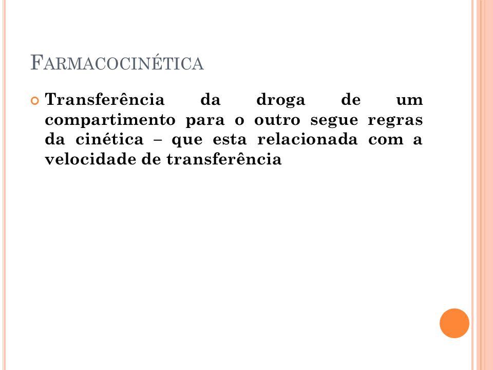 F ARMACOCINÉTICA Transferência da droga de um compartimento para o outro segue regras da cinética – que esta relacionada com a velocidade de transferê