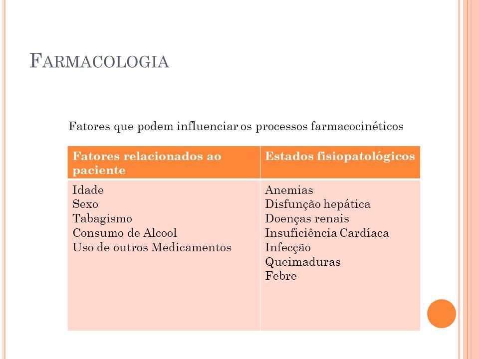 F ARMACOLOGIA Fatores relacionados ao paciente Estados fisiopatológicos Idade Sexo Tabagismo Consumo de Alcool Uso de outros Medicamentos Anemias Disf