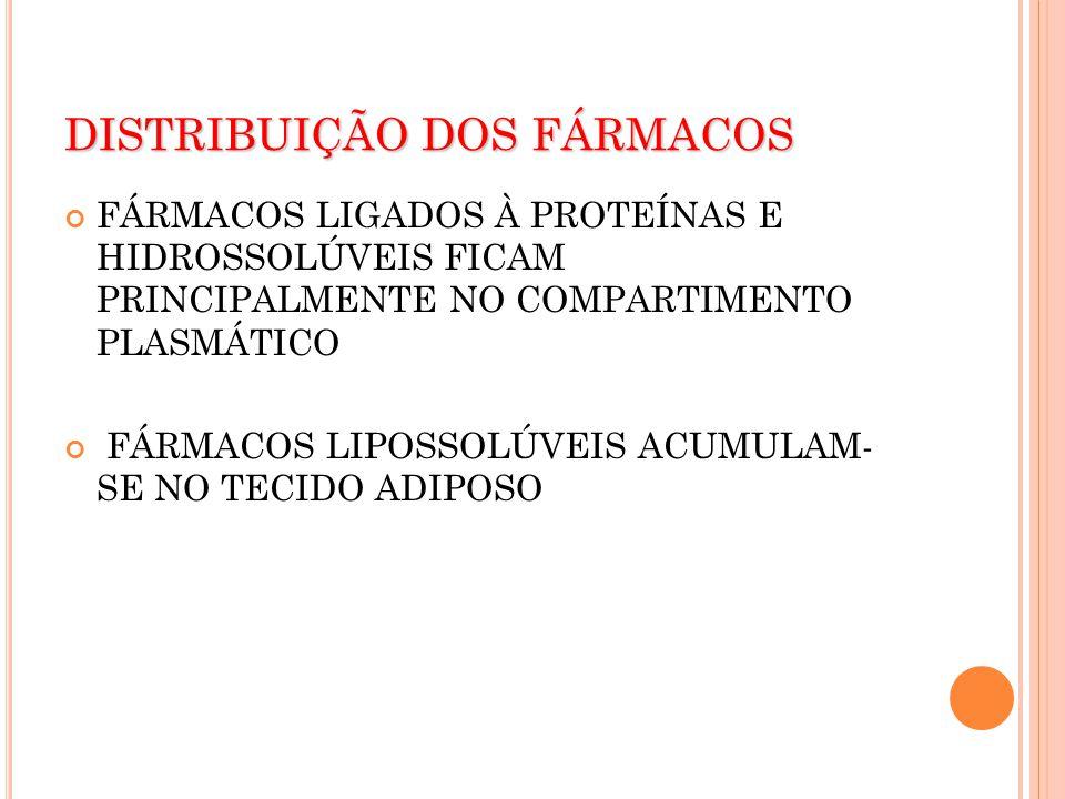 DISTRIBUIÇÃO DOS FÁRMACOS FÁRMACOS LIGADOS À PROTEÍNAS E HIDROSSOLÚVEIS FICAM PRINCIPALMENTE NO COMPARTIMENTO PLASMÁTICO FÁRMACOS LIPOSSOLÚVEIS ACUMUL