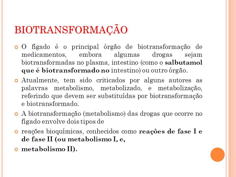 BIOTRANSFORMAÇÃO O fígado é o principal órgão de biotransformação de medicamentos, embora algumas drogas sejam biotransformadas no plasma, intestino (