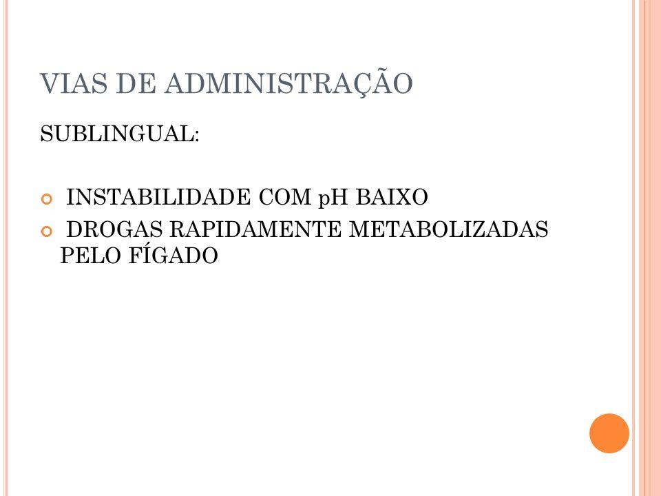 SUBLINGUAL: INSTABILIDADE COM pH BAIXO DROGAS RAPIDAMENTE METABOLIZADAS PELO FÍGADO
