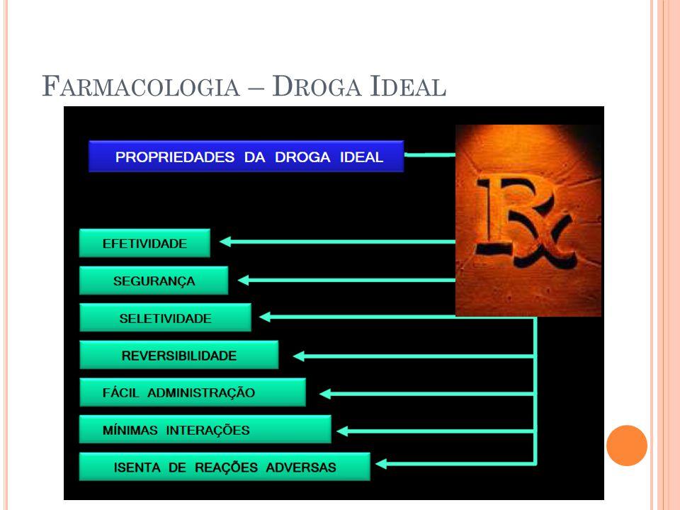 F ARMACOLOGIA Dessensibilização e Taquifilaxia: Diminuição do efeito de um fármaco que ocorre gradualmente quando administrado de modo contínuo ou repetidamente.
