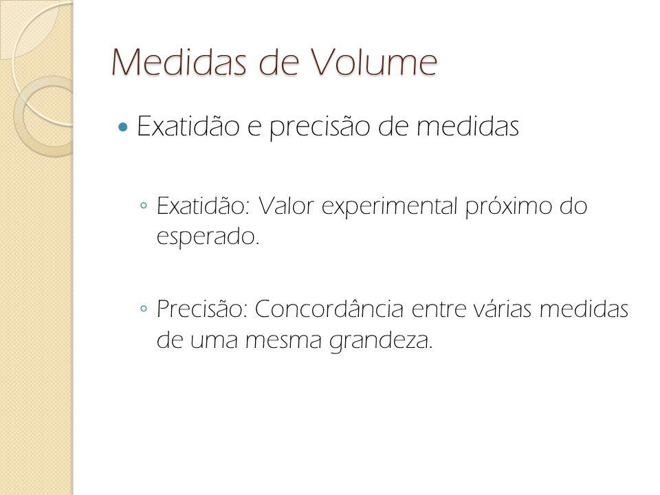 Medidas de Volume Exatidão e precisão de medidas Exatidão: Valor experimental próximo do esperado. Precisão: Concordância entre várias medidas de uma
