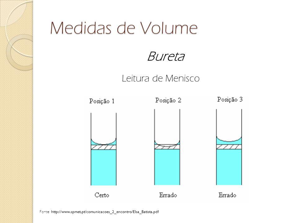 Medidas de Volume Bureta Leitura de Menisco Fonte: http://www.spmet.pt/comunicacoes_2_encontro/Elsa_Batista.pdf