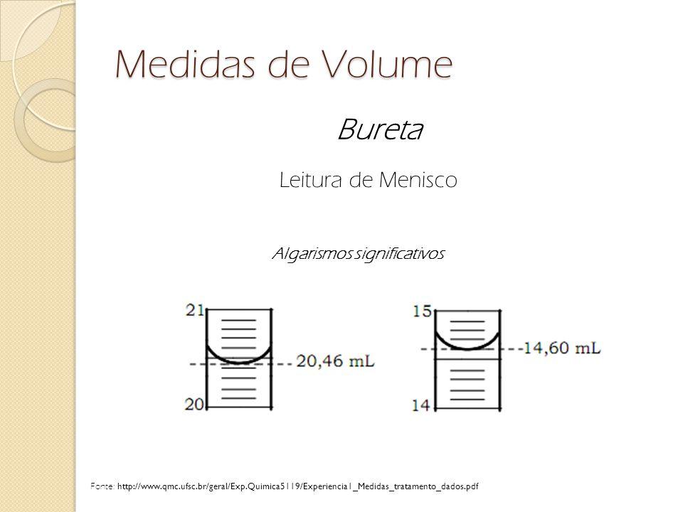 Medidas de Volume Bureta Leitura de Menisco Fonte: http://www.qmc.ufsc.br/geral/Exp.Quimica5119/Experiencia1_Medidas_tratamento_dados.pdf Algarismos s