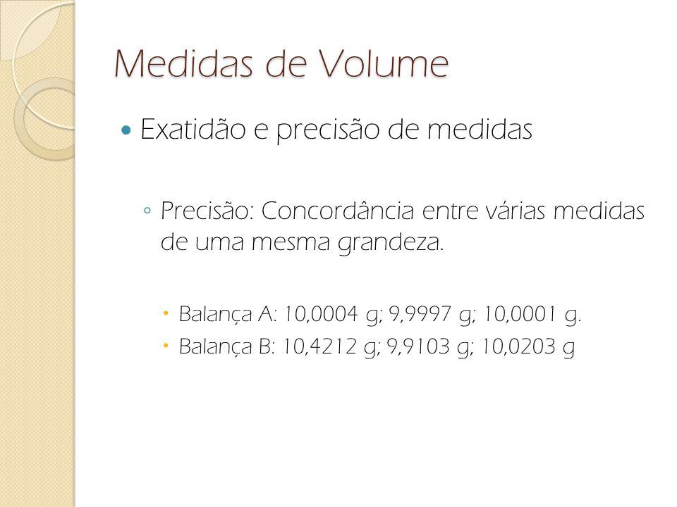 Medidas de Volume Exatidão e precisão de medidas Precisão: Concordância entre várias medidas de uma mesma grandeza. Balança A: 10,0004 g; 9,9997 g; 10