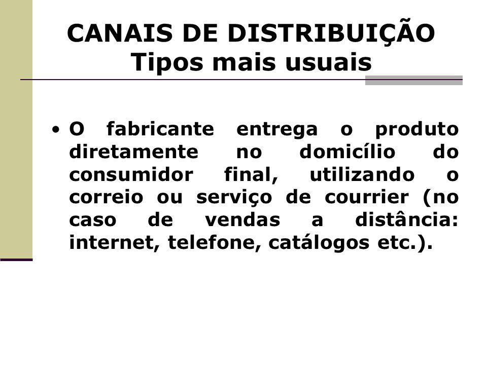 CANAIS DE DISTRIBUIÇÃO Tipos mais usuais O fabricante entrega o produto diretamente no domicílio do consumidor final, utilizando o correio ou serviço
