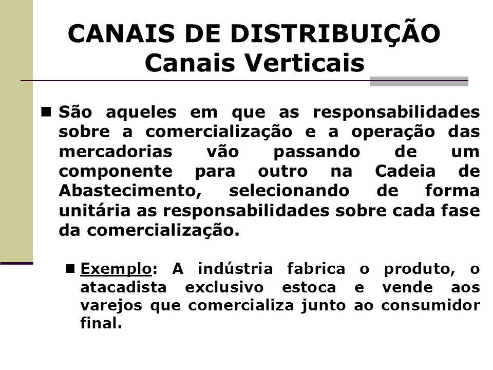 CANAIS DE DISTRIBUIÇÃO Canais Verticais São aqueles em que as responsabilidades sobre a comercialização e a operação das mercadorias vão passando de u