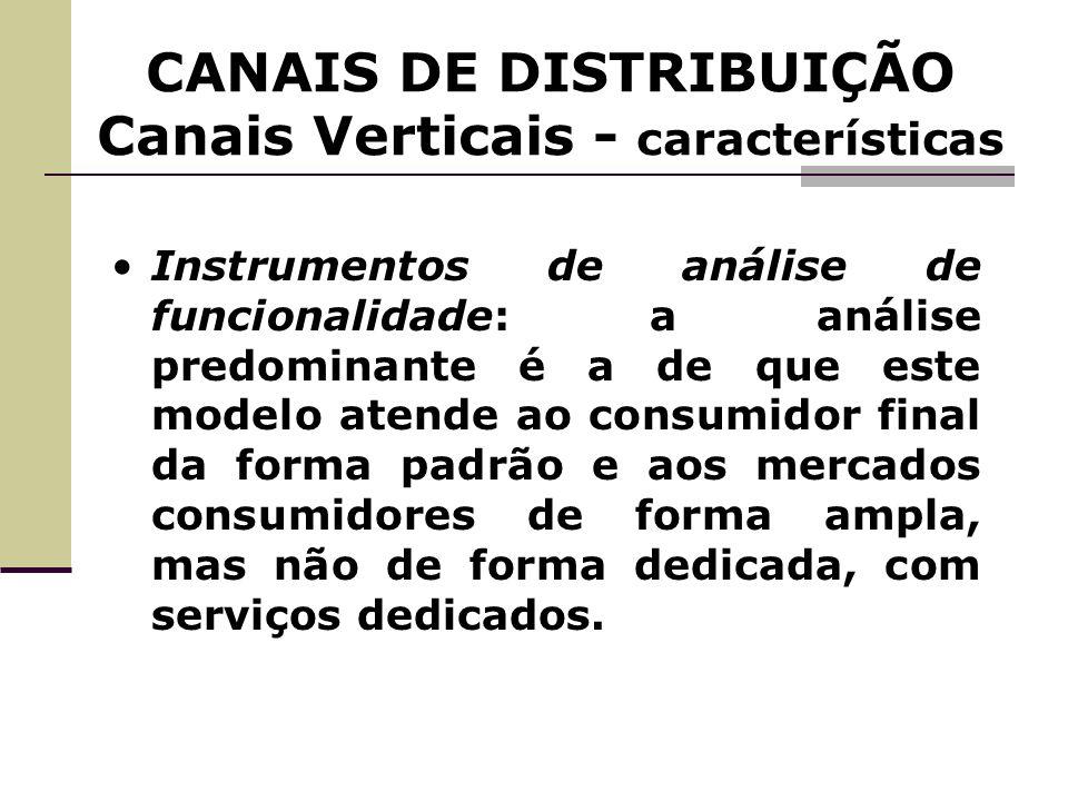 CANAIS DE DISTRIBUIÇÃO Canais Verticais - características Instrumentos de análise de funcionalidade: a análise predominante é a de que este modelo ate
