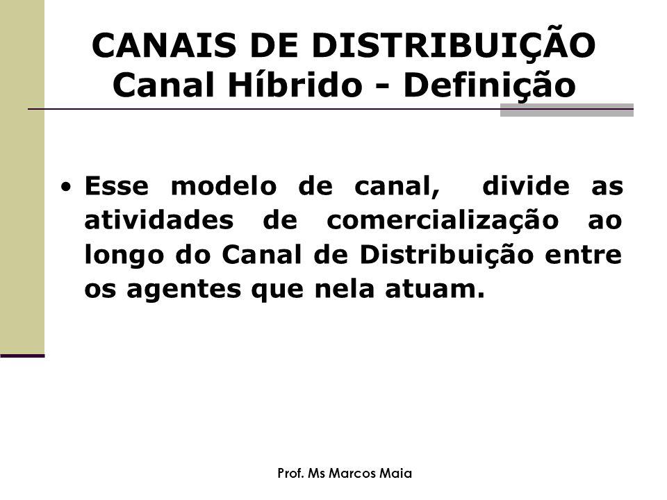 Prof. Ms Marcos Maia CANAIS DE DISTRIBUIÇÃO Canal Híbrido - Definição Esse modelo de canal, divide as atividades de comercialização ao longo do Canal