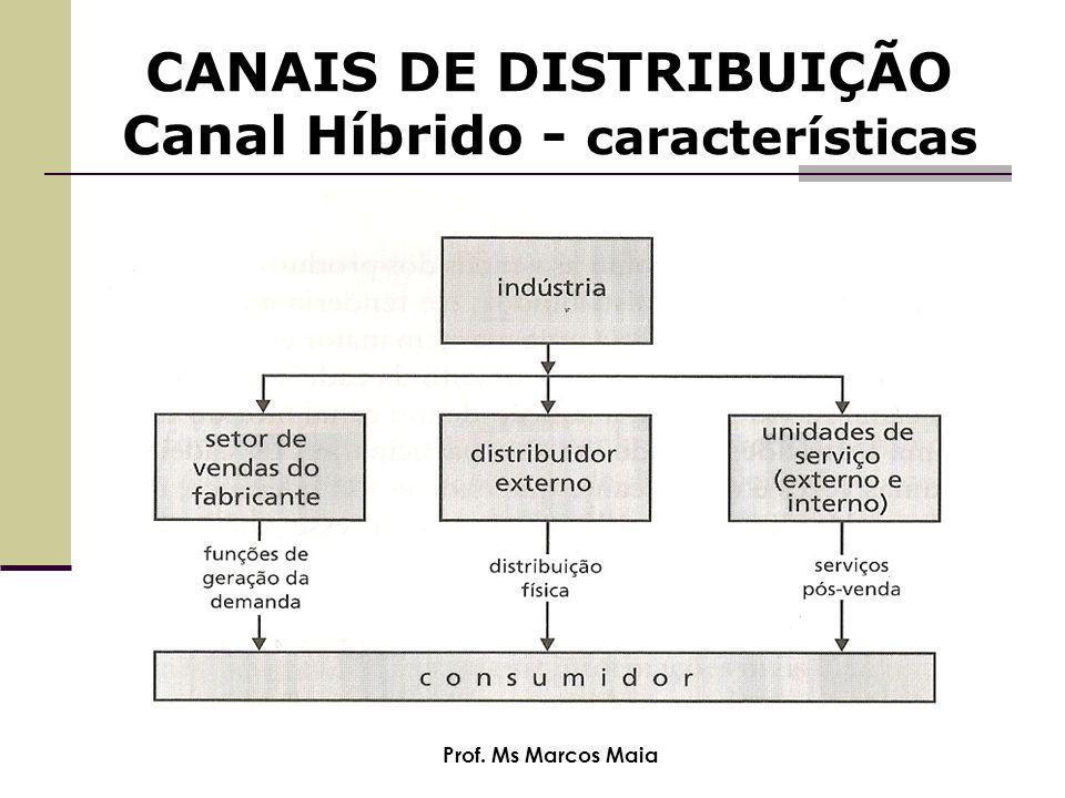 Prof. Ms Marcos Maia CANAIS DE DISTRIBUIÇÃO Canal Híbrido - características