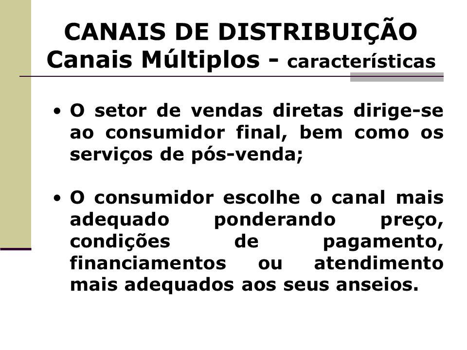 CANAIS DE DISTRIBUIÇÃO Canais Múltiplos - características O setor de vendas diretas dirige-se ao consumidor final, bem como os serviços de pós-venda;