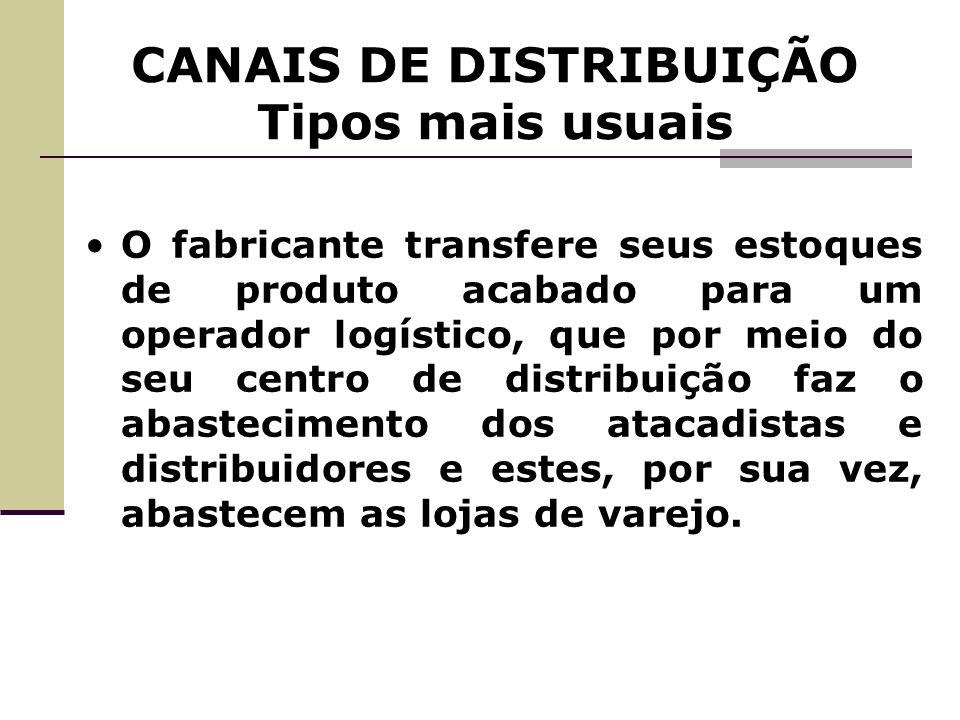 CANAIS DE DISTRIBUIÇÃO Tipos mais usuais O fabricante transfere seus estoques de produto acabado para um operador logístico, que por meio do seu centr