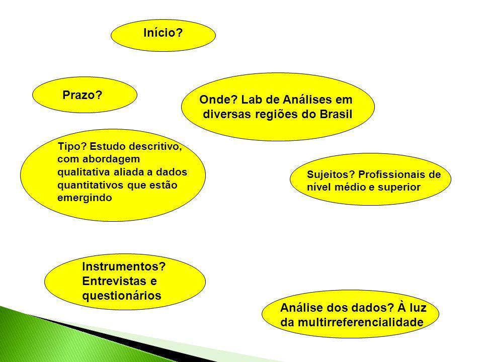 Metodologia Prazo? Onde? Lab de Análises em diversas regiões do Brasil Tipo? Estudo descritivo, com abordagem qualitativa aliada a dados quantitativos
