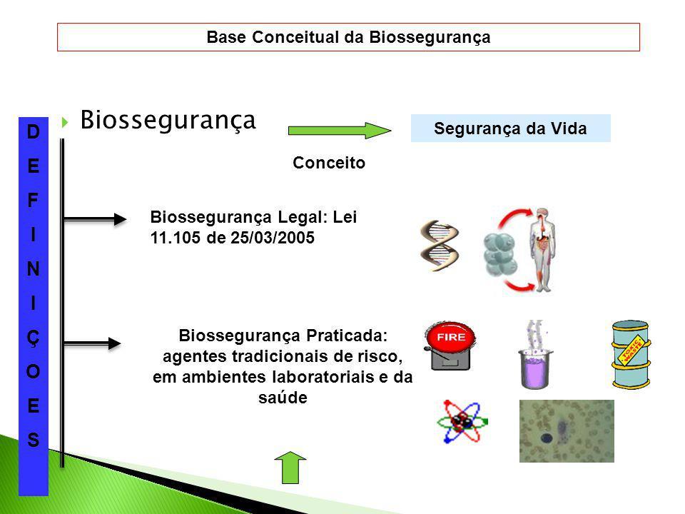Biossegurança Conceito Segurança da Vida DEFINIÇOESDEFINIÇOES Biossegurança Legal: Lei 11.105 de 25/03/2005 Biossegurança Praticada: agentes tradicionais de risco, em ambientes laboratoriais e da saúde Base Conceitual da Biossegurança