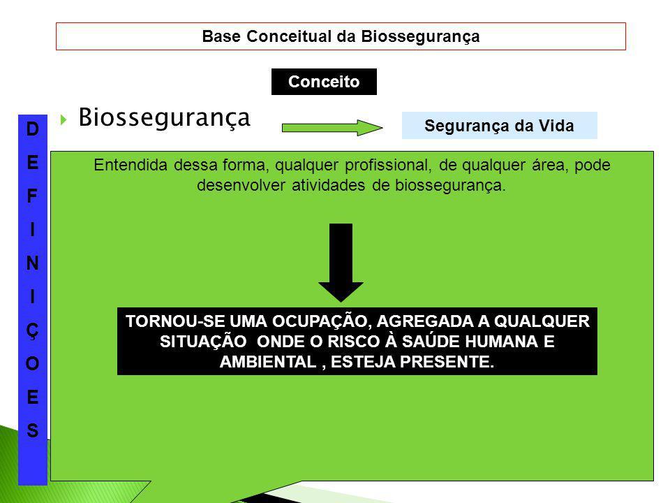 Biossegurança Conceito Segurança da Vida DEFINIÇOESDEFINIÇOES Biossegurança Legal: Lei 11.105 de 25/03/2005 Biossegurança Praticada: agentes tradicion