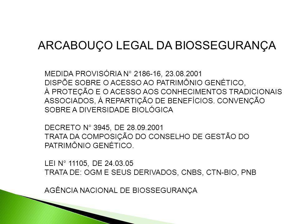 ARCABOUÇO LEGAL DA BIOSSEGURANÇA MEDIDA PROVISÓRIA N° 2186-16, 23.08.2001 DISPÕE SOBRE O ACESSO AO PATRIMÔNIO GENÉTICO, À PROTEÇÃO E O ACESSO AOS CONHECIMENTOS TRADICIONAIS ASSOCIADOS, À REPARTIÇÃO DE BENEFÍCIOS.