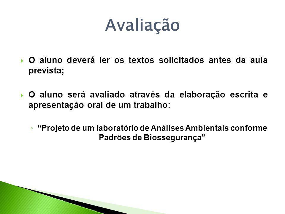 PERGUNTAS 1.Como a biossegurança está inserida nas análises laboratoriais do Brasil.