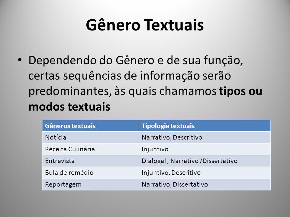 Gênero Textuais Dependendo do Gênero e de sua função, certas sequências de informação serão predominantes, às quais chamamos tipos ou modos textuais G