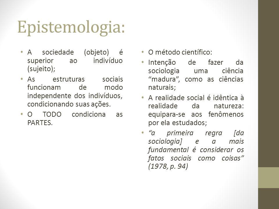 Epistemologia: A sociedade (objeto) é superior ao indivíduo (sujeito); As estruturas sociais funcionam de modo independente dos indivíduos, condiciona