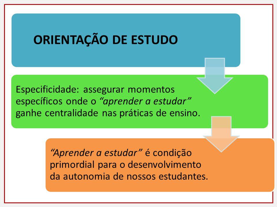 ORIENTAÇÃO DE ESTUDO Especificidade: assegurar momentos específicos onde o aprender a estudar ganhe centralidade nas práticas de ensino.