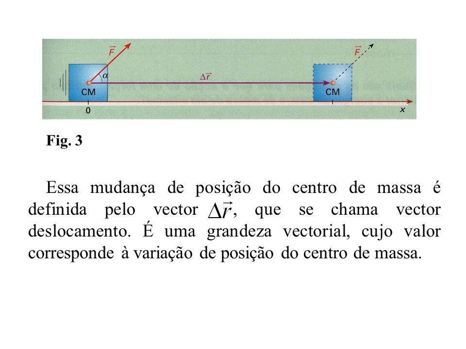 Fig. 3 Essa mudança de posição do centro de massa é definida pelo vector, que se chama vector deslocamento. É uma grandeza vectorial, cujo valor corre