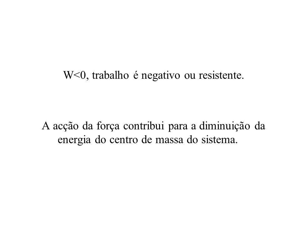 W<0, trabalho é negativo ou resistente.