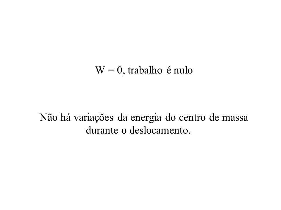 W = 0, trabalho é nulo Não há variações da energia do centro de massa durante o deslocamento.