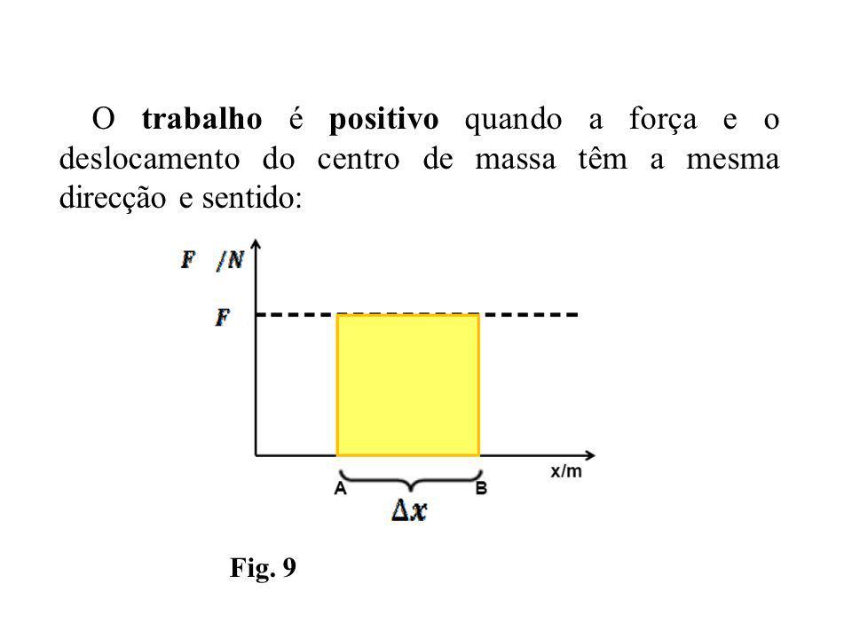 O trabalho é positivo quando a força e o deslocamento do centro de massa têm a mesma direcção e sentido: Fig.