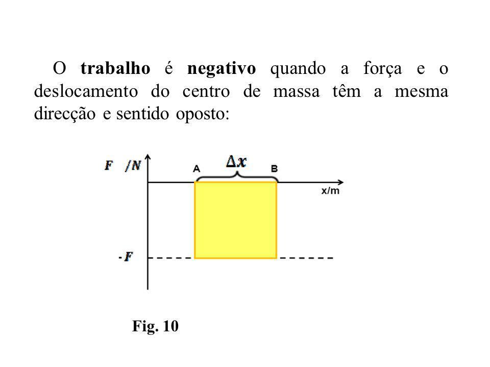O trabalho é negativo quando a força e o deslocamento do centro de massa têm a mesma direcção e sentido oposto: Fig.