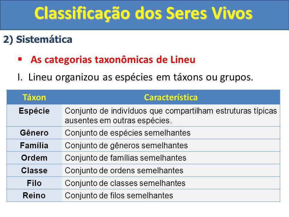 Classificação dos Seres Vivos 2) Sistemática As categorias taxonômicas de Lineu I.Lineu organizou as espécies em táxons ou grupos. TáxonCaracterística