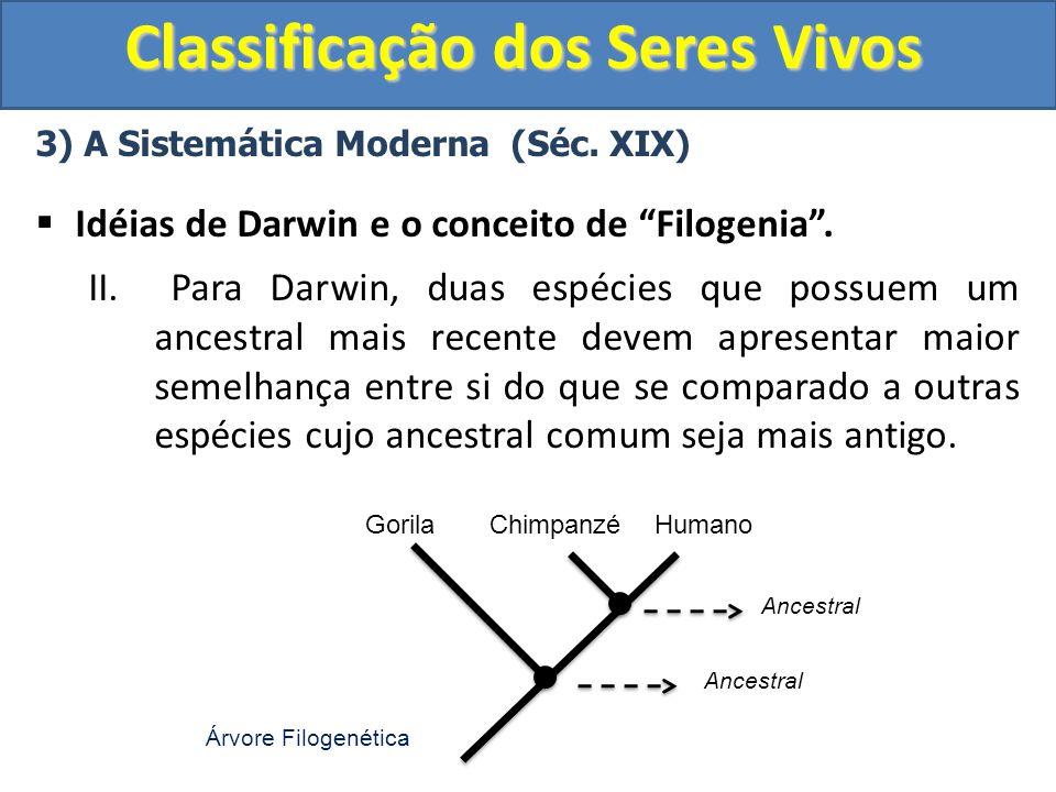Classificação dos Seres Vivos 3) A Sistemática Moderna (Séc. XIX) Idéias de Darwin e o conceito de Filogenia. II. Para Darwin, duas espécies que possu