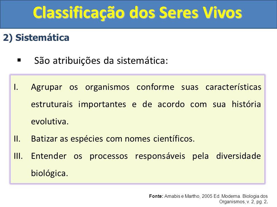 Classificação dos Seres Vivos 2) Sistemática São atribuições da sistemática: Fonte: Amabis e Martho, 2005 Ed. Moderna. Biologia dos Organismos, v. 2,