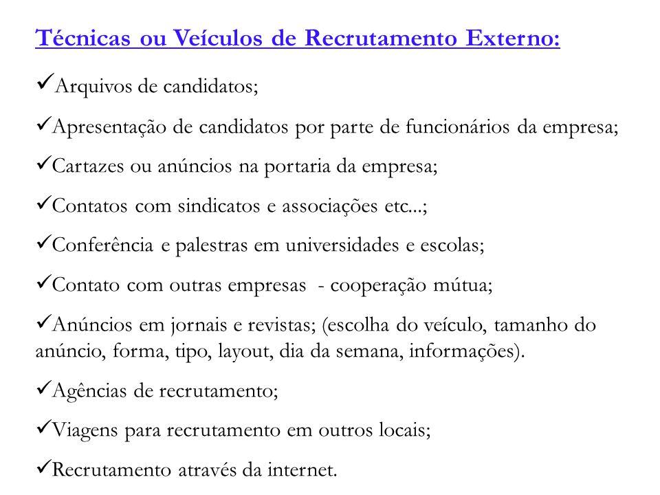 Técnicas ou Veículos de Recrutamento Externo: Arquivos de candidatos; Apresentação de candidatos por parte de funcionários da empresa; Cartazes ou anú