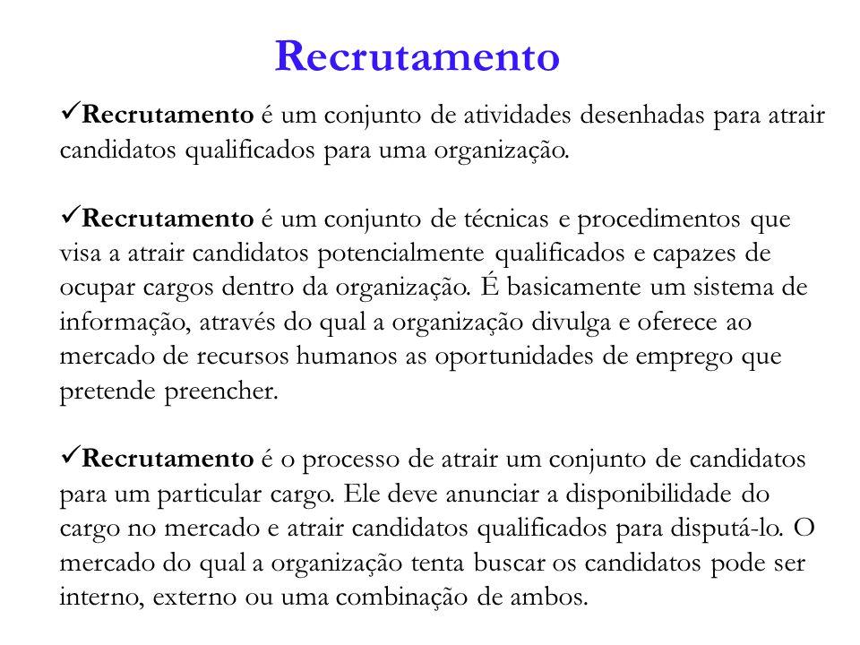 Recrutamento Recrutamento é um conjunto de atividades desenhadas para atrair candidatos qualificados para uma organização. Recrutamento é um conjunto