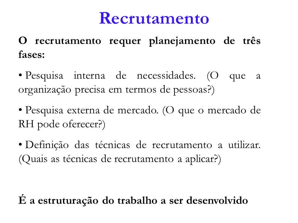 Recrutamento O recrutamento requer planejamento de três fases: Pesquisa interna de necessidades. (O que a organização precisa em termos de pessoas?) P