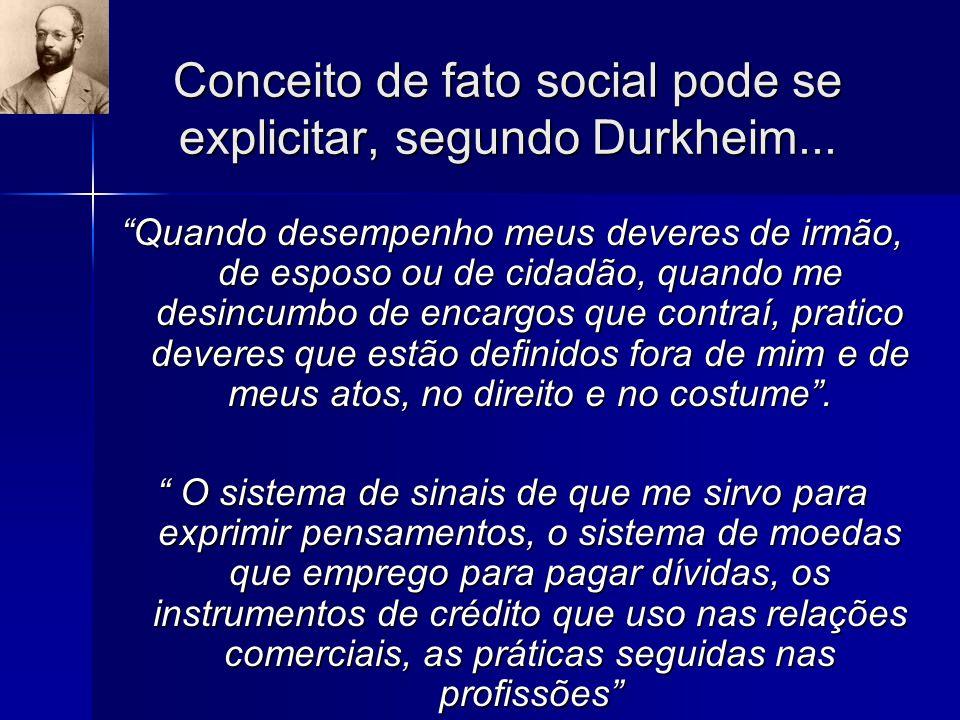 Conceito de fato social pode se explicitar, segundo Durkheim... Quando desempenho meus deveres de irmão, de esposo ou de cidadão, quando me desincumbo