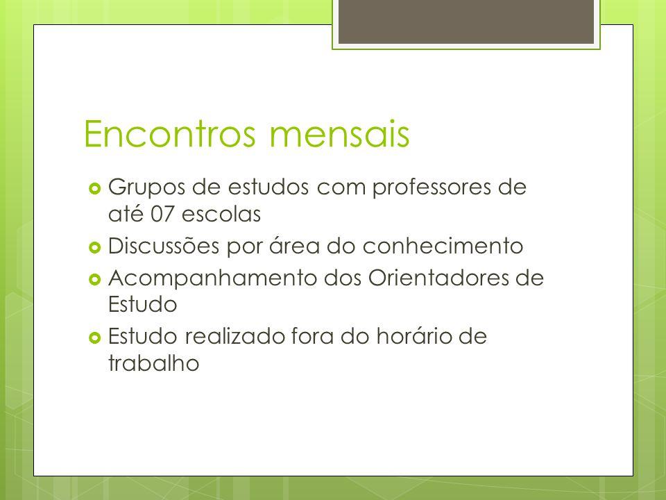 Encontros mensais Grupos de estudos com professores de até 07 escolas Discussões por área do conhecimento Acompanhamento dos Orientadores de Estudo Estudo realizado fora do horário de trabalho