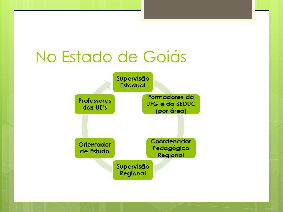 No Estado de Goiás Supervisão Estadual Formadores da UFG e da SEDUC (por área) Coordenador Pedagógico Regional Supervisão Regional Orientador de Estudo Professores das UEs