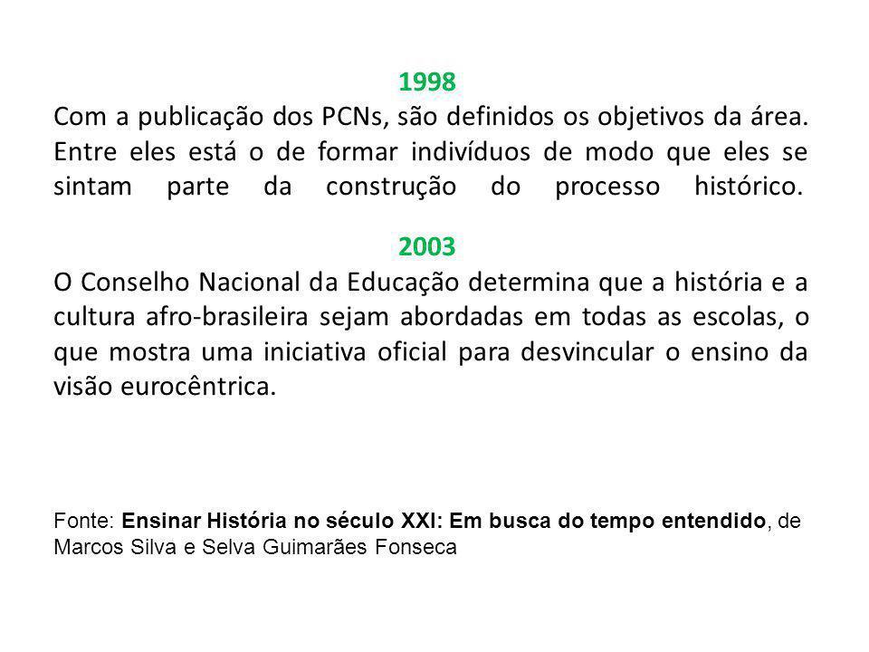 1998 Com a publicação dos PCNs, são definidos os objetivos da área. Entre eles está o de formar indivíduos de modo que eles se sintam parte da constru