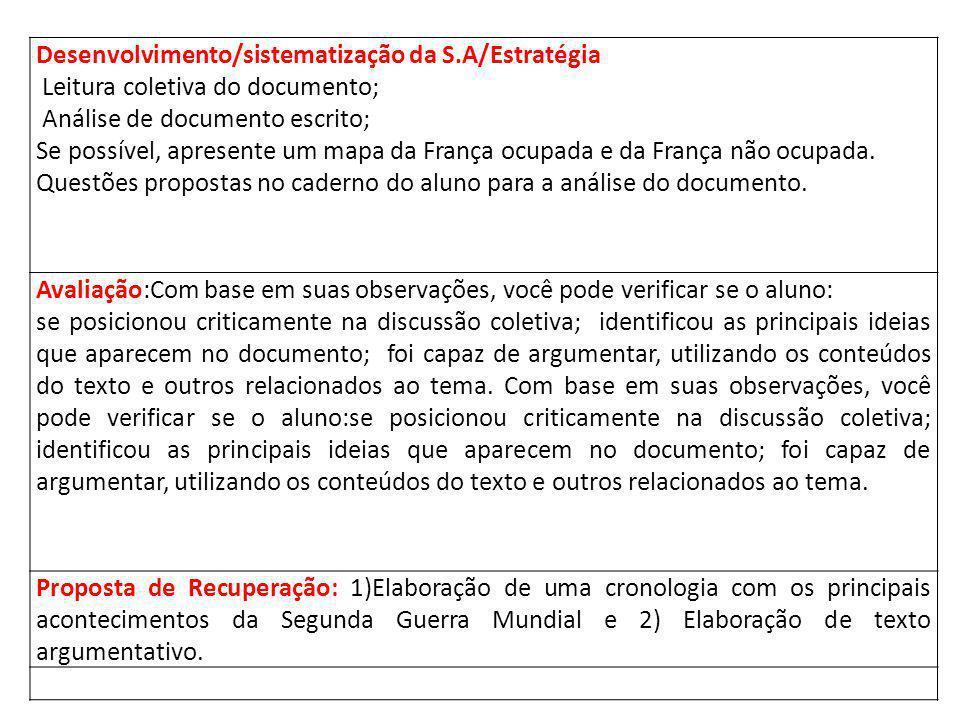Desenvolvimento/sistematização da S.A/Estratégia Leitura coletiva do documento; Análise de documento escrito; Se possível, apresente um mapa da França